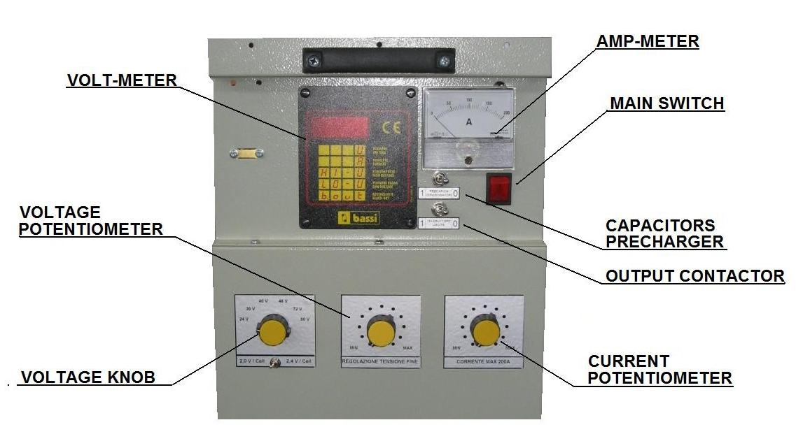 simulateur batterie