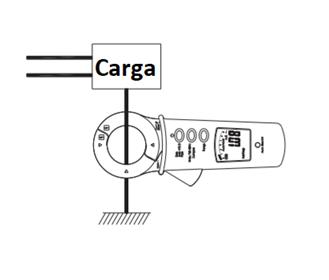 pinza-dcm305-megger-digamel-conductor-pe