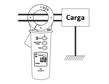 pinza-dcm305e-megger-digamel