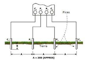 metodo-cuatro-polos-digamel